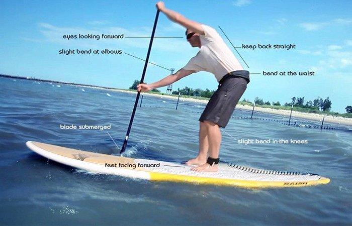 aprender paddle sup surf